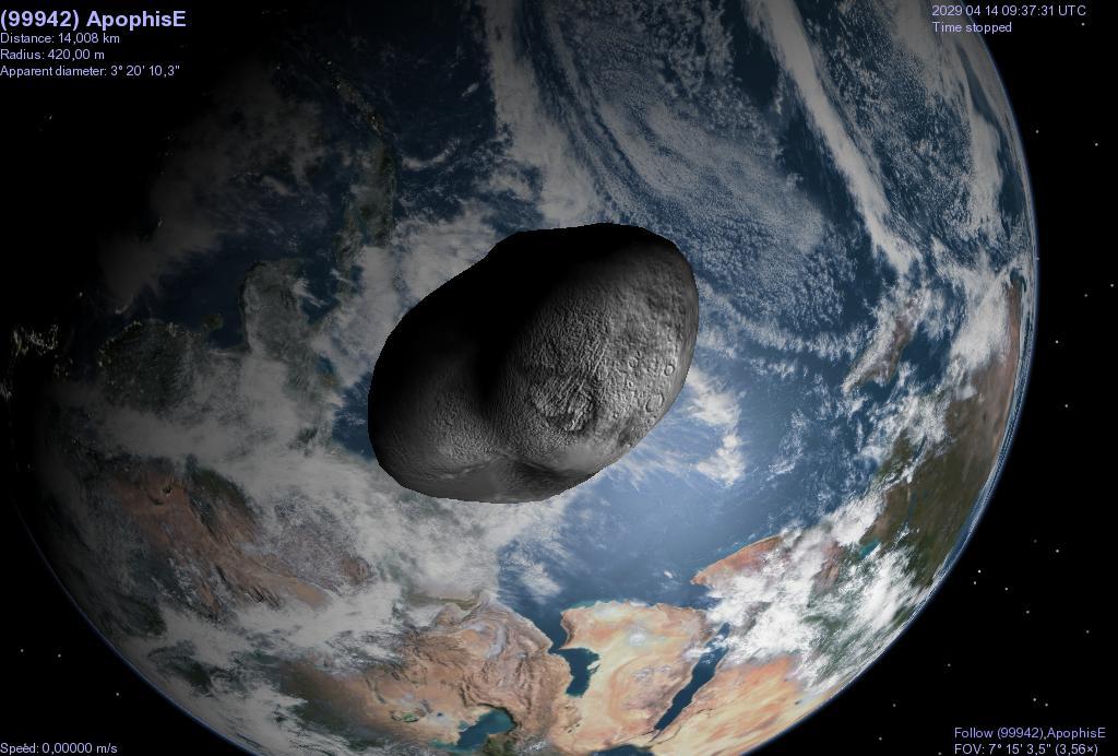 asteroidas apophis
