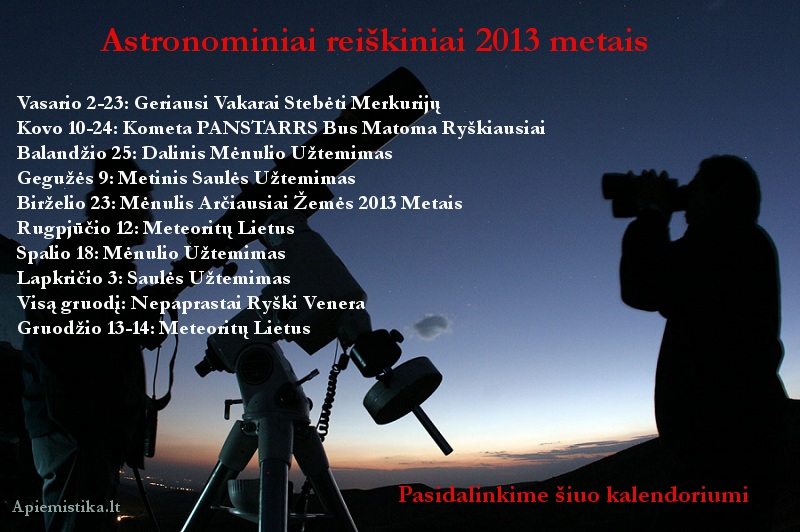 astronominiai reiskiniai