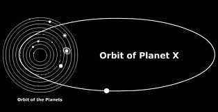 nibiru planeta