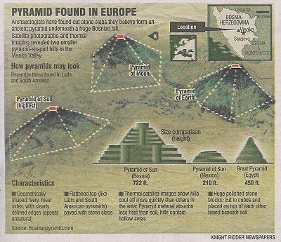 piramides bosnijoje