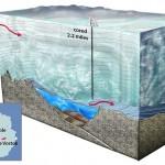 Vostoko ežeras ir jo paslaptys