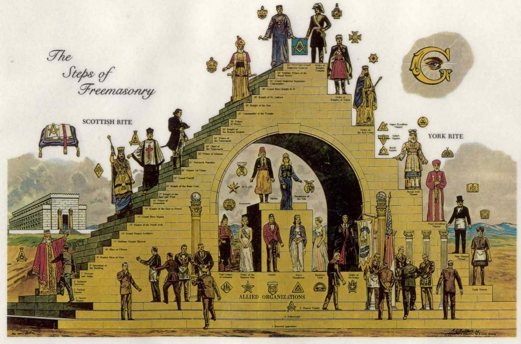 masonai piramide