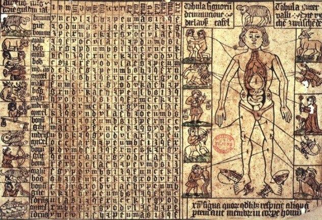 medicinine astrologija