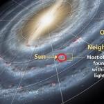 Egzoplanetų paieškų laukas – menkas taškelis Paukščių Take