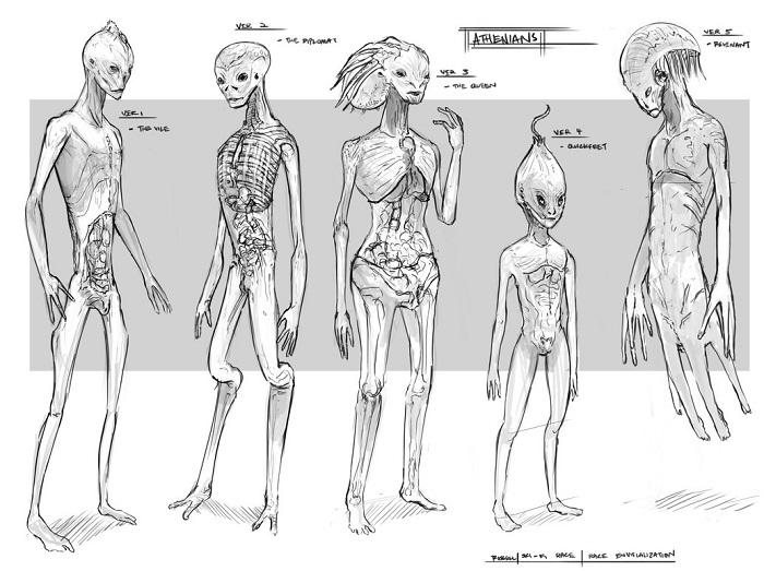 Humanoidų tipai