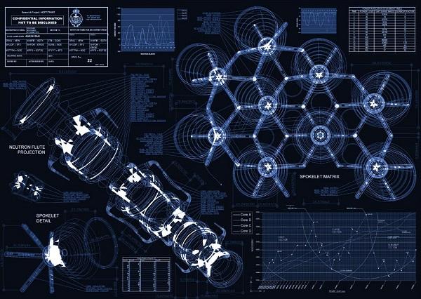 Roswell'o technologijos kopijavimas